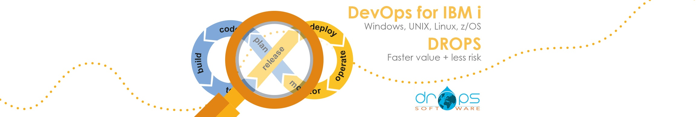 DevOps for IBM i - Windows, Unix, Linux, z/OS