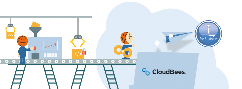 CI for Enterprise with ARCAD and CloudBees